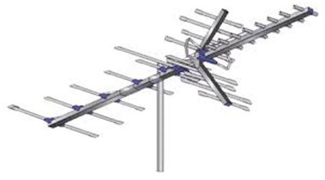 outdoor hdtv antenna hbu55
