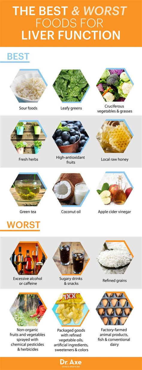9 Best Foods To Boost Liver Detox by How To Improve Liver Function In 6 Steps Liver Cleanse
