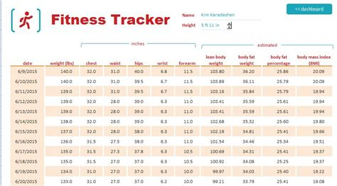 Fitness Tracking Spreadsheet by Fitness And Weight Measurement Tracker Template Formal