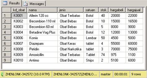 membuat database obat rikiyansyah simple proses input edit delete data