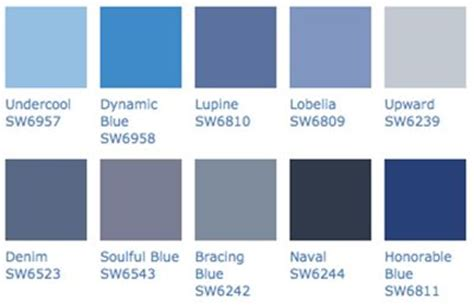 sherwin williams 2012 blues forecast color me happy