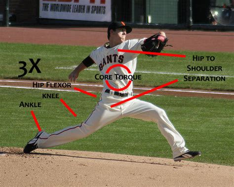12 month arm care and throwing program books 7 reasons baseball pitchers shouldn t do year