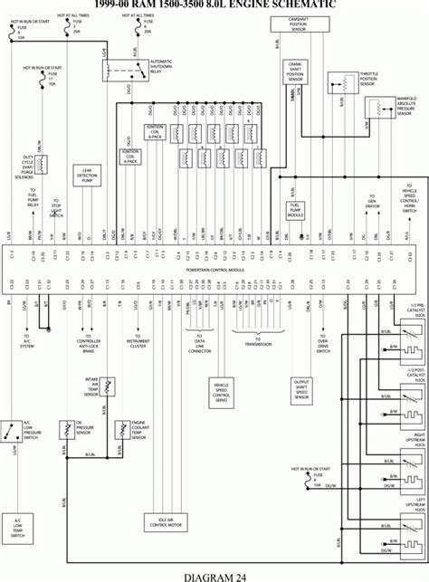 wiring diagram automotive 25 wiring diagram images