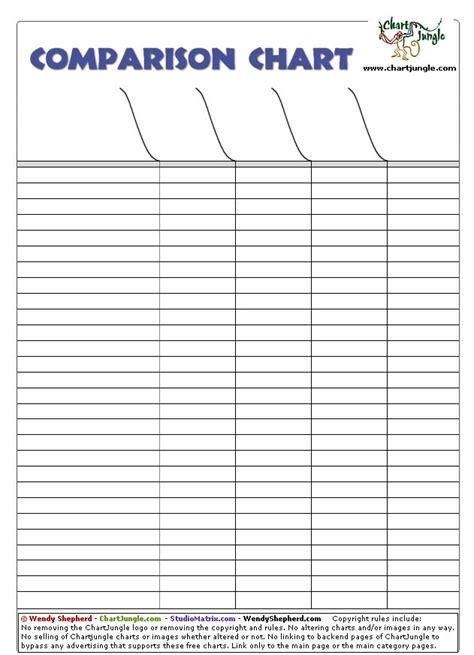 squarespace template comparison comparison chart templates http www usingmyhead squarespace 7 template the best