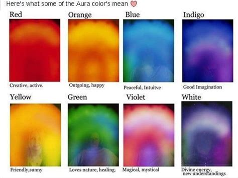 color auras aurafarben kommen  jeder energieebene vor