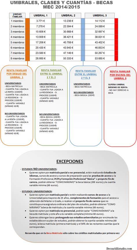 vencimiento impuestos nacionales 2016 vencimientos declaracion de renta personas naturales 2016