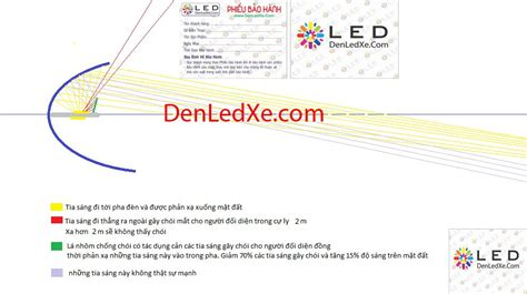 test h4 len b 211 ng đ 200 n led xe philips lumileds h4 45w 9000 lumens
