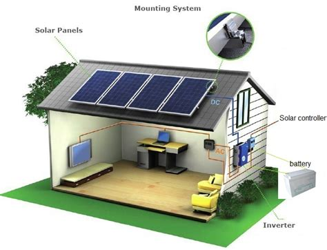 living roof solar system how grid solar system works opinion point opinion point