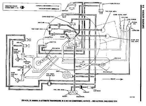 84 cj7 wiring diagram 84 wiring diagram get free image about wiring diagram