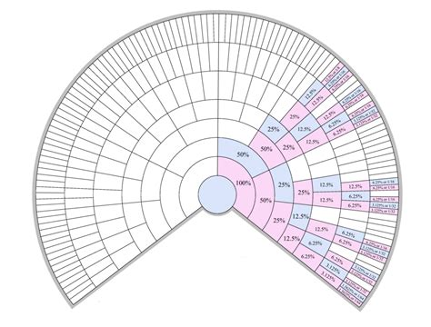 the chart more x chromosome charts the genetic genealogist