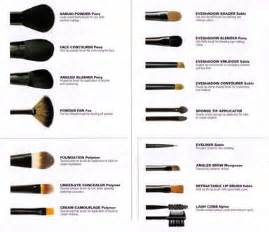 Make Up Description by Make Up Brushes Make Up Brushes And Their Uses