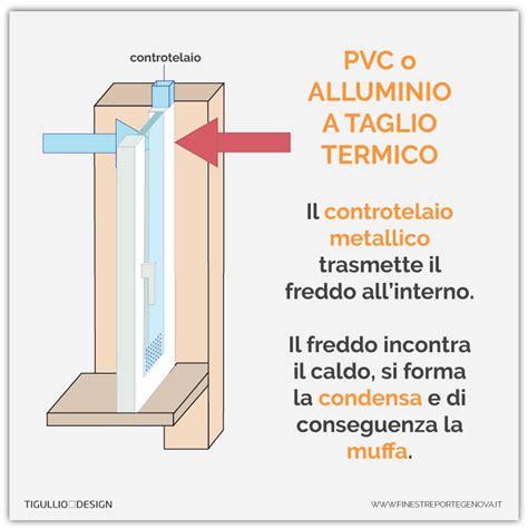 Condensa Come Si Forma by Condensa Sui Vetri Delle Finestre Perch 232 Si Forma E Come