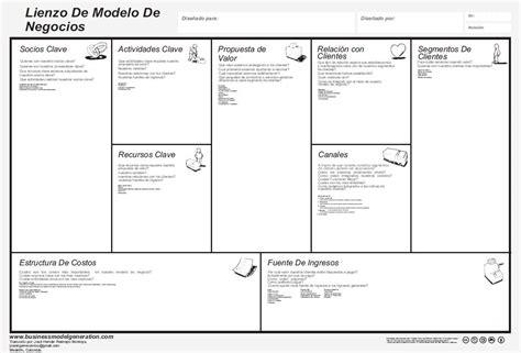 Business Model Canvas Español Word
