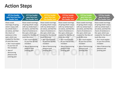 sales action plan template powerpoint action steps