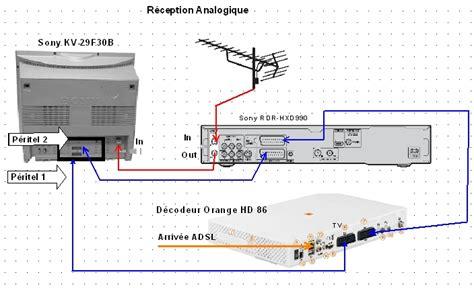 Box Bell E 23 By Harco Audio forum orange enregistrement cha 238 ne tnt vis tv d orange