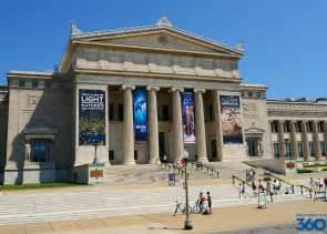Museums In Museums