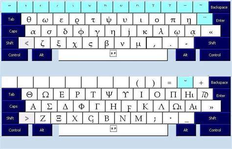 lettere greche word scrivere in greco antico con windows vediamo insieme