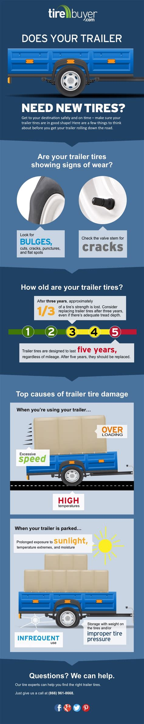 boat trailer tires get hot how to tell it s time to replace trailer tires tirebuyer