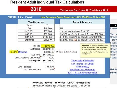 Basic Tax Calculation Free Tax Calculator Atotaxrates Info