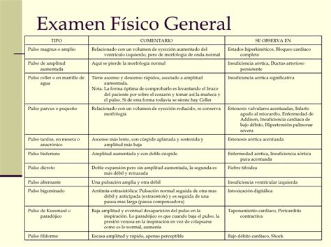 examen fisico general pulso cardiaco normal related keywords pulso cardiaco