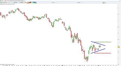 banca pop emilia banca popolare emilia romagna analisi al 3 03 16