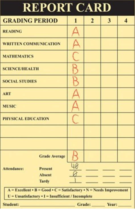 pa report card template disadvantages of students part time essay