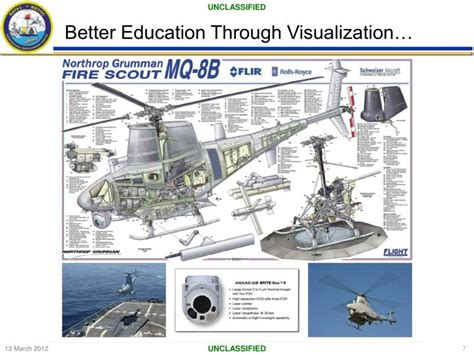 better education ppt naval meteorology and oceanography professional