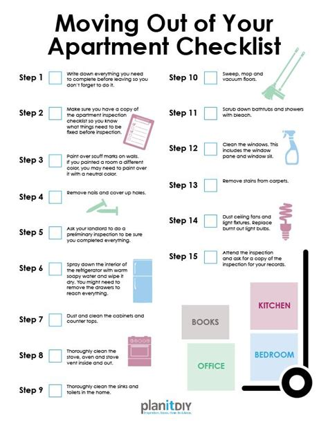 Apartment Rental Checklist Move Out 17 Best Images About Cleaning Lists On Free