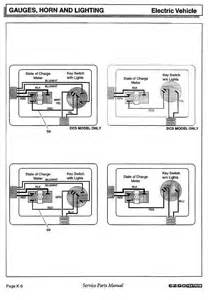 ez go gas rxv wiring diagram wiring diagram and hernes