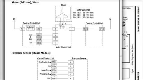schematic  troubleshoot  whirlpool front loading direct drive washer  wont run