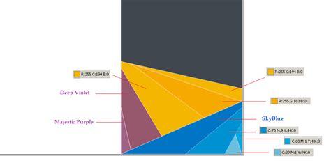 membuat gambar 3d di coreldraw x4 cara membuat desain cover buku dengan coreldraw x4