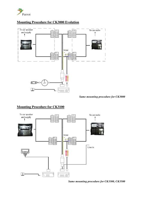 parrot ck3000 wiring diagram parrot ck3000 evolution