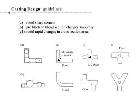 design guidelines casting 2 casting forming