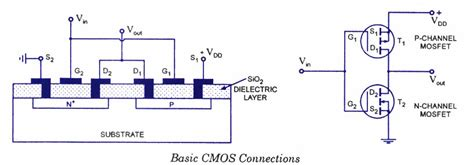 cmos diode cmos complimentary mosfet electronic circuits and diagrams electronic projects and design