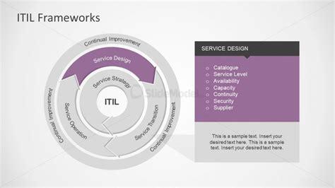 itil diagram exles powerpoint itil framework template slidemodel