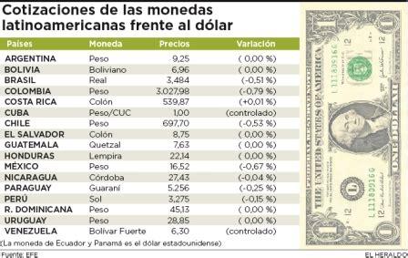 cuanto es 100000 pesos mexicanos en dollares yahoo cuanto es un dolar en pesos colombianos mercados