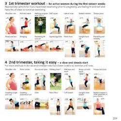 pelvic floor exercises for women