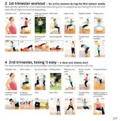 Floor exercises for women trend with images of decorating pelvic floor