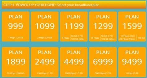 internet plan for home globe home broadband plans 2016
