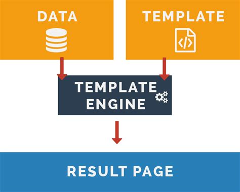 Theme Engines The Drupal 8 Theming Guide Engine Templates