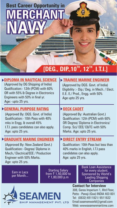 Best Mba Coaching Classes In Mumbai by Merchant Navy Imu Cet 2017 Application Form