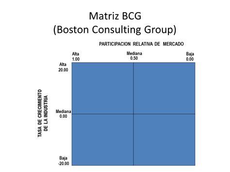 Matriz Boston Consulting Group De | pin matriz bcg on pinterest