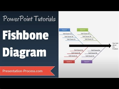 How To Create Fishbone Diagram In Powerpoint Ishikawa How To Make Fishbone Diagram In Powerpoint