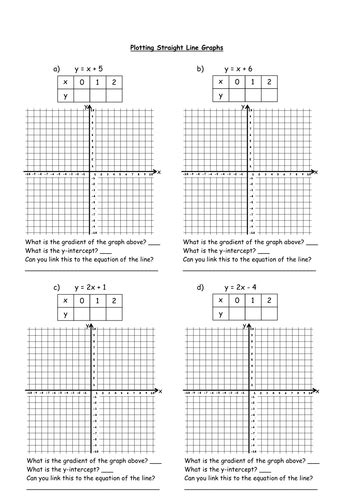 Drawing Y Mx C Tes by Number Names Worksheets 187 Drawing Line Graphs