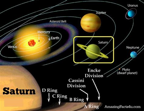 interesting information about saturn space travel amazing facts 4 u
