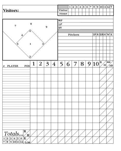 Baseball Lineup Card Template Word by Printable Baseball Score Sheets Here Is My System