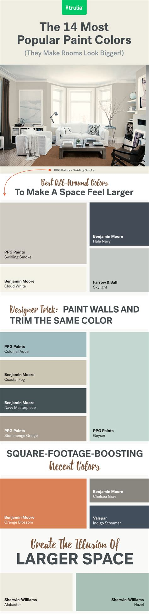14 popular paint colors for small rooms at home