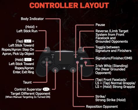 Controls Manual 2k16 manual pdf for ps4 xbox one product