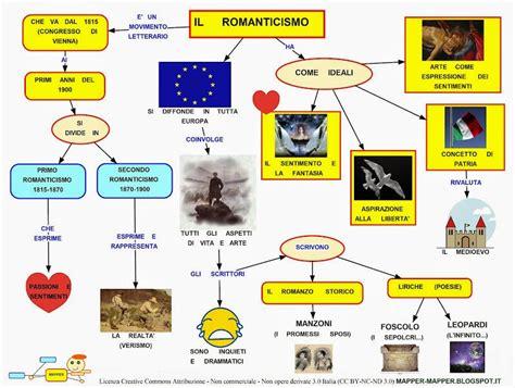 verifica illuminismo mappa concettuale il romanticismo scuolissima