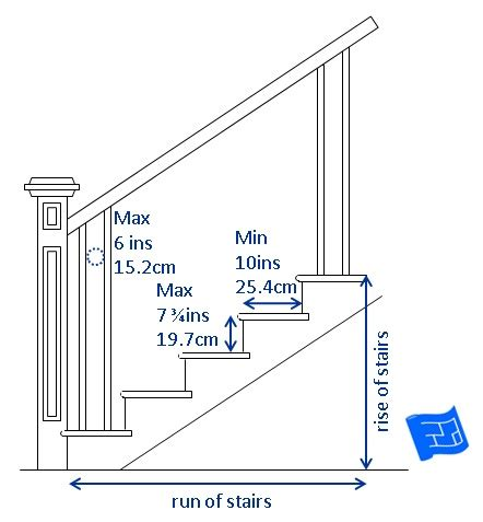 staircase width typical stair tread size pictures to pin on pinterest pinsdaddy